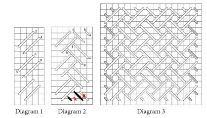 Diagram 2 error